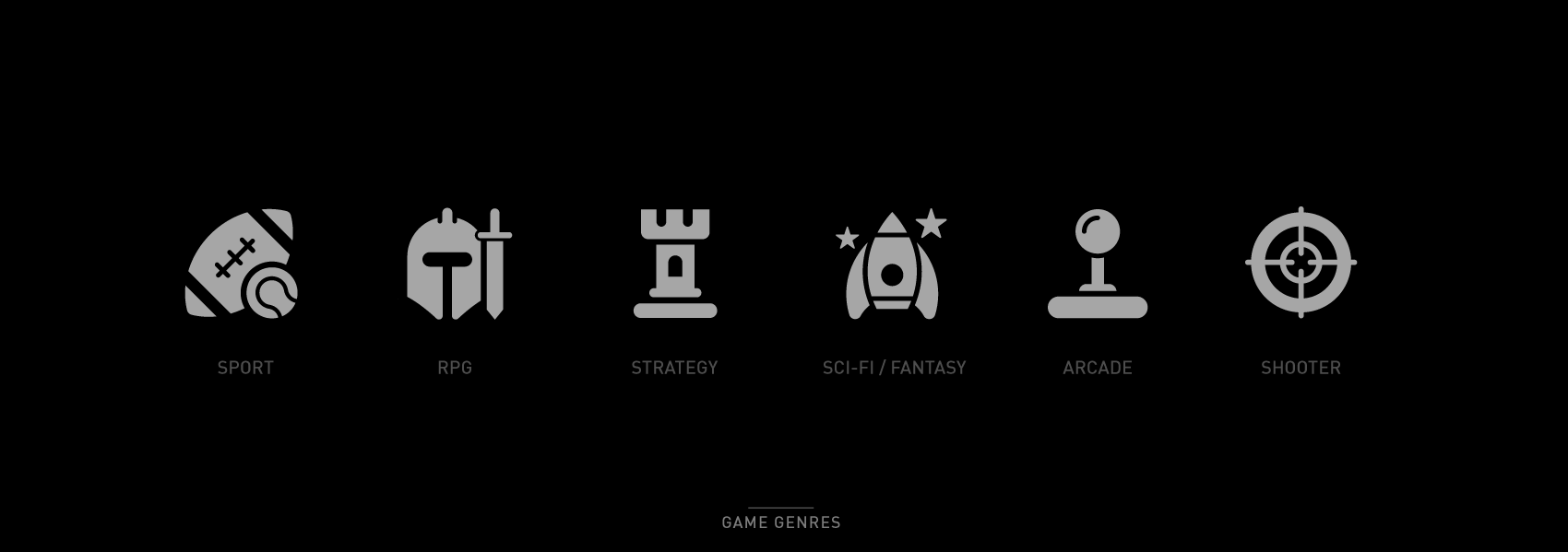set with game genre icons like strategy and rpg